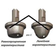шток_регулирующего_клапана_1