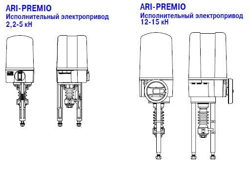 Ari-Premio_5kN