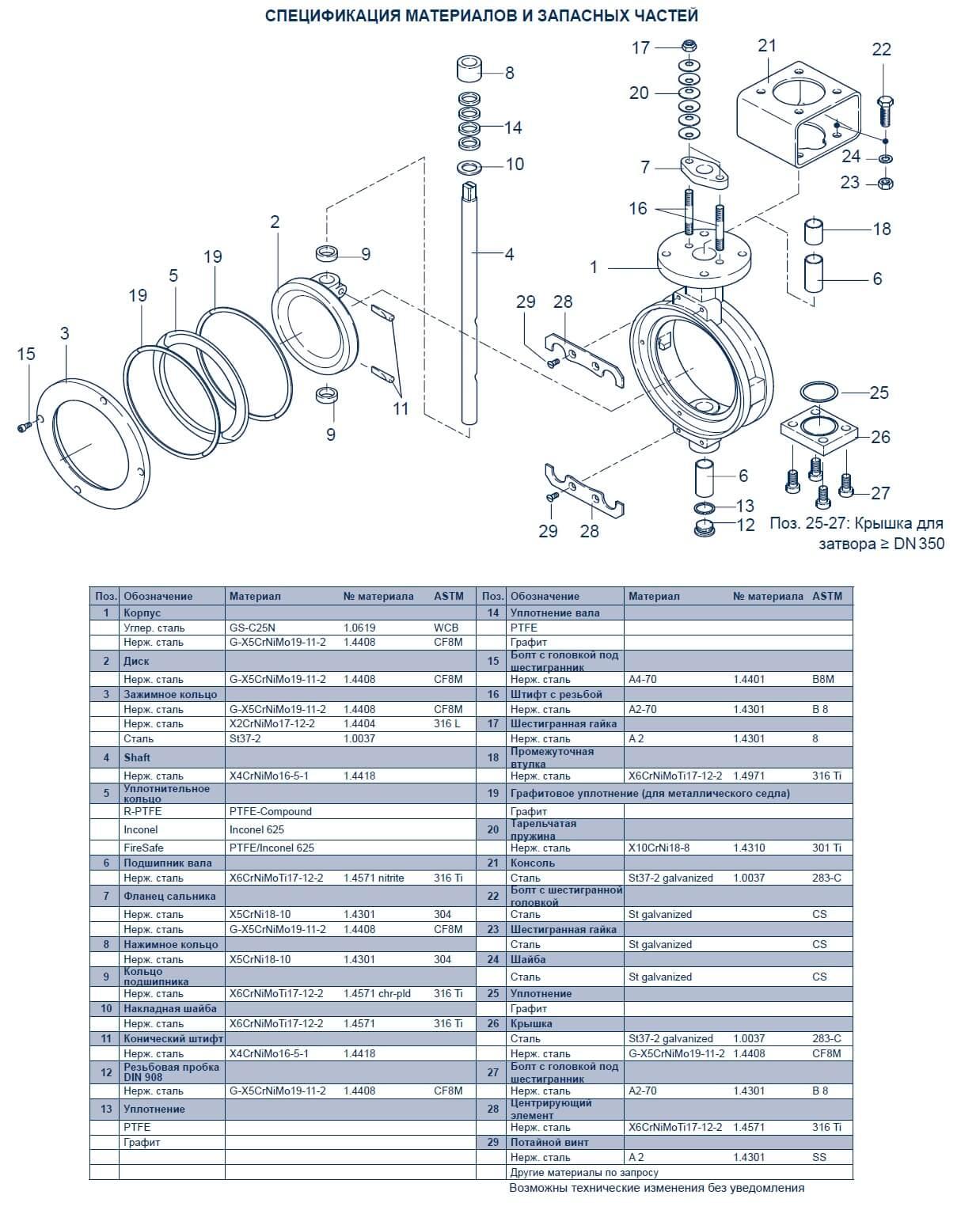 HP111_material