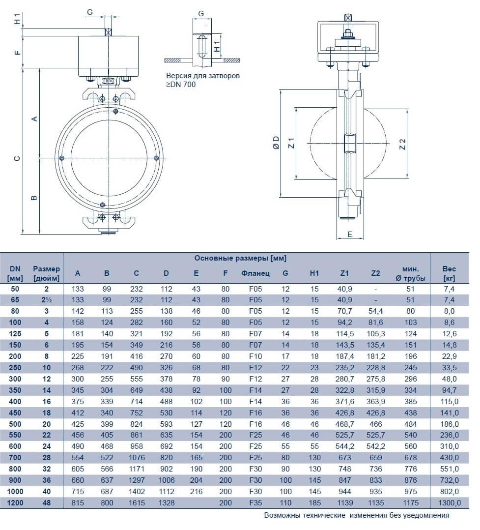 HP111-габариты